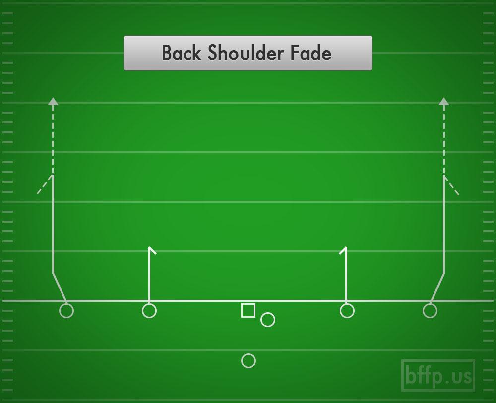 Back shoulder fade 4 wide best flag football plays
